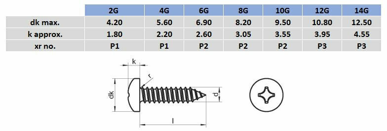 Philips Pan Head Self Tapping Screw 304 Stainless Steel